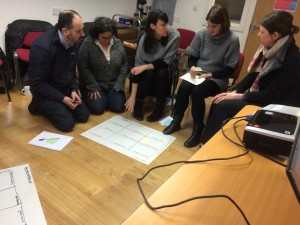 communications strategy - non-profit portfolio sort - getting started
