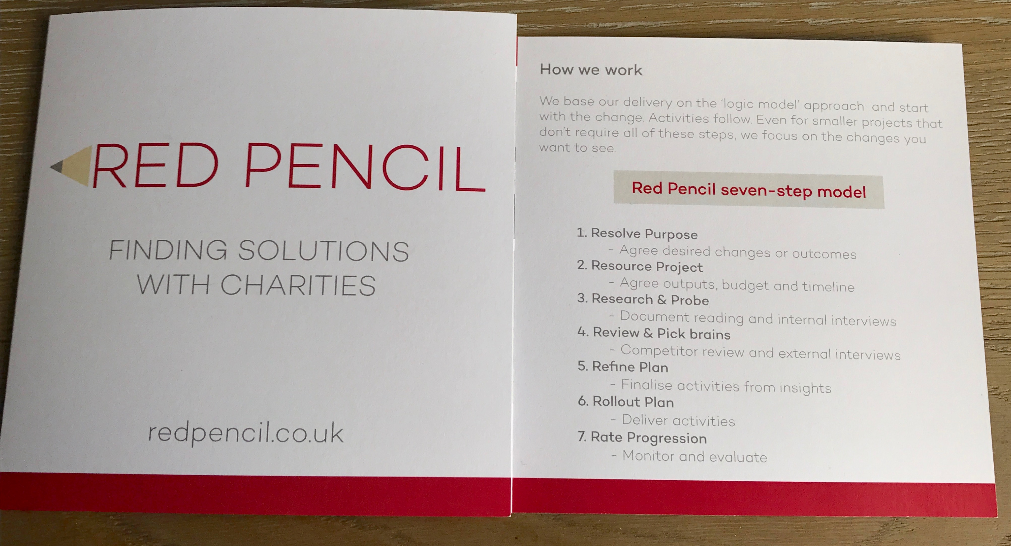 Our project management logic model - Red Pencil